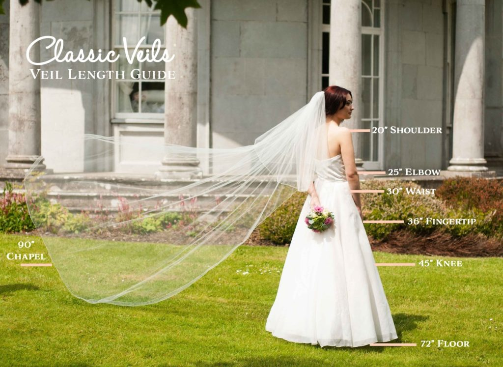 Classic Veils Bridal veil length chart and guide
